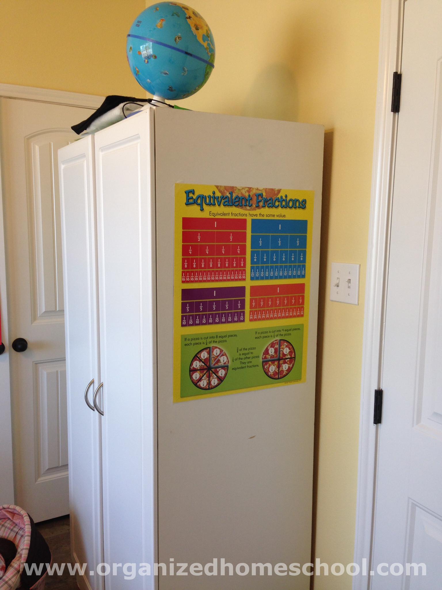 Homeschool classroom fractions poster