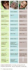 homeschool schedule template pioneer woman